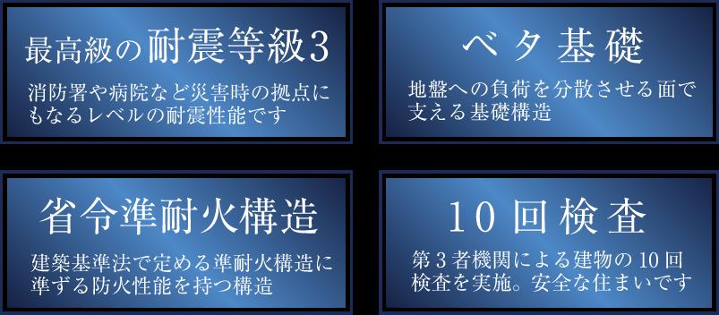 最高級の耐震等級3、ベタ基礎、省令準耐火構造、10回検査
